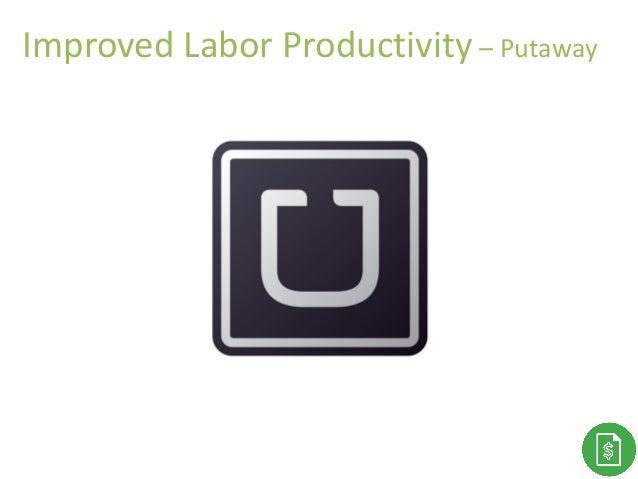 Thank You!Improved Labor Productivity – Putaway