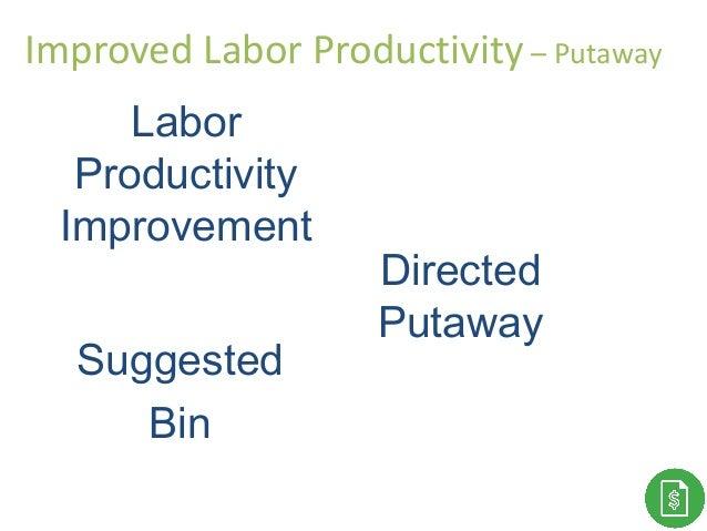 Thank You!Improved Labor Productivity – Putaway Labor Productivity Improvement Directed Putaway Suggested Bin