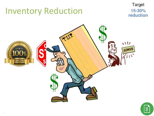 Target 15-30% reduction 70 Inventory Reduction