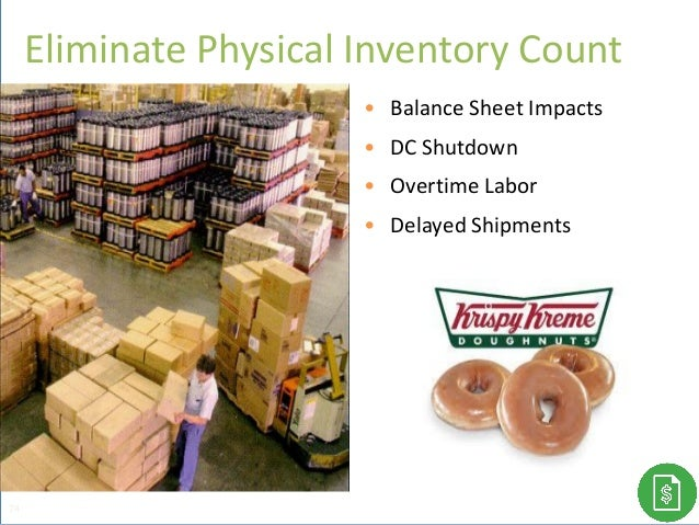 • Balance Sheet Impacts • DC Shutdown • Overtime Labor • Delayed Shipments 74 Eliminate Physical Inventory Count
