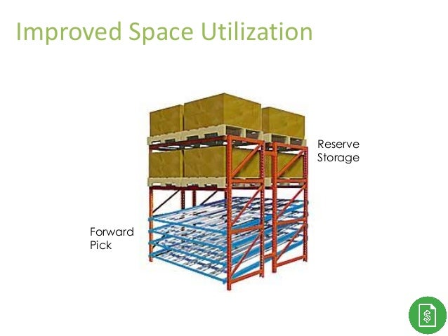 Thank You! Forward Pick Reserve Storage Improved Space Utilization