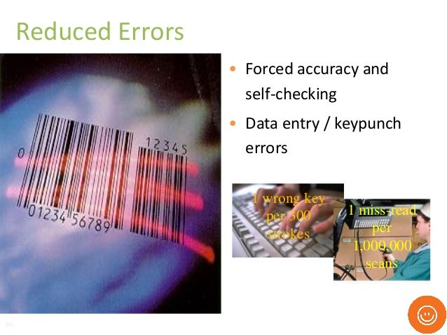 • Forced accuracy and self-checking • Data entry / keypunch errors 1 wrong key per 300 strokes 1 miss-read per 1,000,000 s...