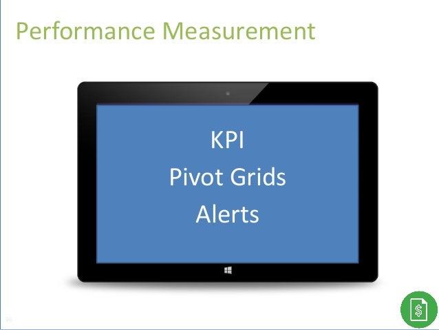 Performance Measurement 96 KPI Pivot Grids Alerts