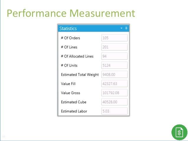 Performance Measurement 98