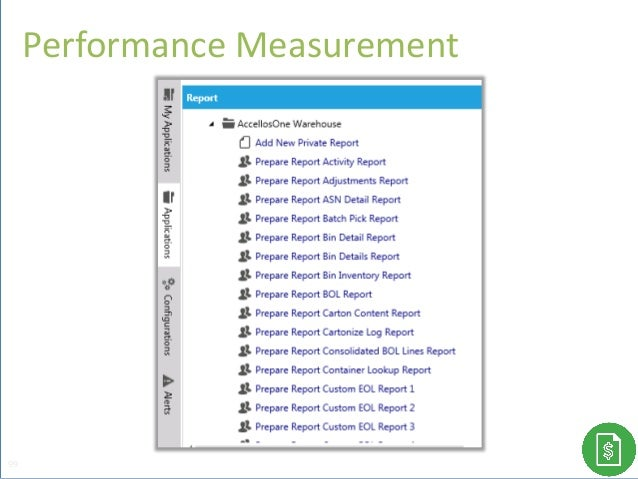 Performance Measurement 99