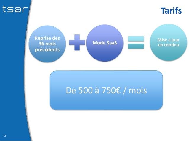 Mode SaaS Reprise des 36 mois précédents Mise a jour en continu 8 Tarifs De 500 à 750€ / mois