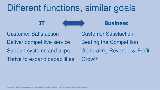 Different functions, similar goals Customer Satisfaction Deliver competitive service Support systems and apps Thrive to ex...