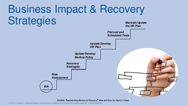 Business Impact & Recovery Strategies BIA Risk Assessment Recovery Strategies Update/Develop Backup Policy Update/Develop ...