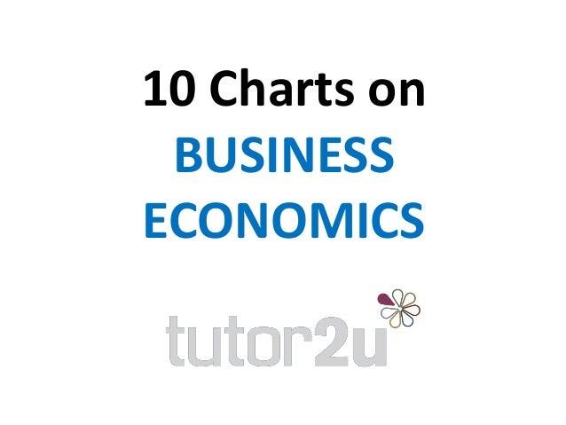 10 Charts on BUSINESS ECONOMICS