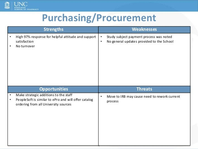 purchasing department essay