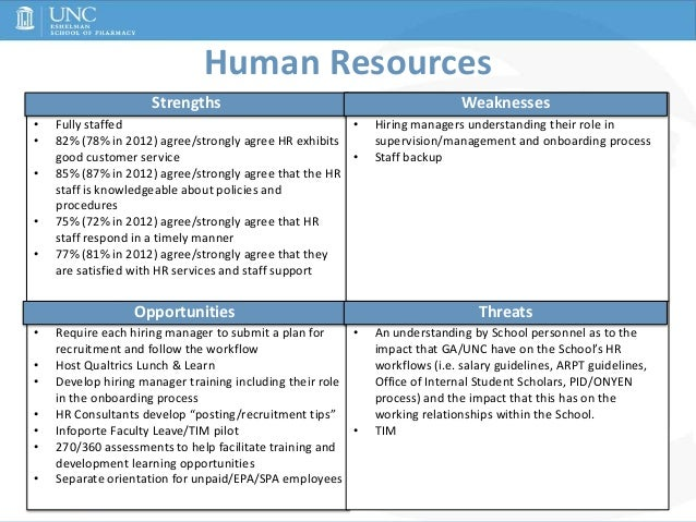 An analysis of the good human resource management