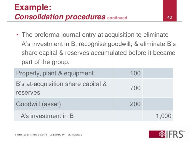 Ifrs practice issues for banks: loan acquisition accounting pdf.