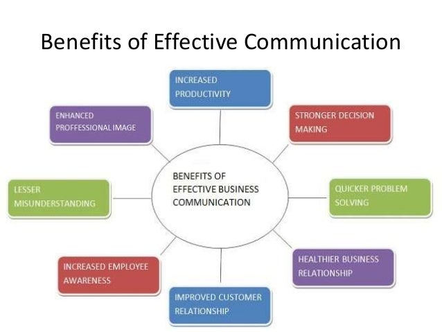 effective communication methods in an organization Communication is key to a successful work environment, but a lack of it is detrimental to your team here's 13 simple tips to improve.