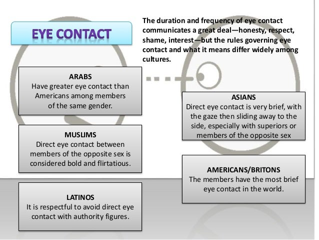 an analysis of the verbal communication and the eye contact Nonverbal communication is summary of nonverbal messages, which are  and  its part gestures, sights and eye contact (visity), dealing with time (chronemity.