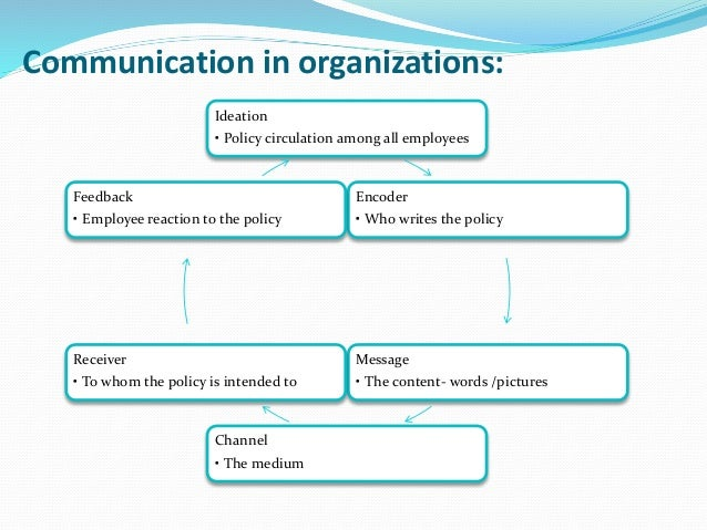3 methods of communication by hr appropriate to employees at different levels Performance appraisal deals with how organizations evaluate and measures its employees achievements and behaviors it is an employee review by his manager where his work performance is evaluated and strengths and weaknesses are identified so that the employee knows his improvement areas.