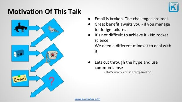 www.kommbox.com Motivation Of This Talk ● Email is broken. The challenges are real ● Great benefit awaits you - if you man...