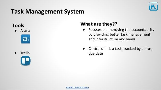 www.kommbox.com Task Management System Tools ● Asana ● Trello What are they?? ● Focuses on improving the accountability by...