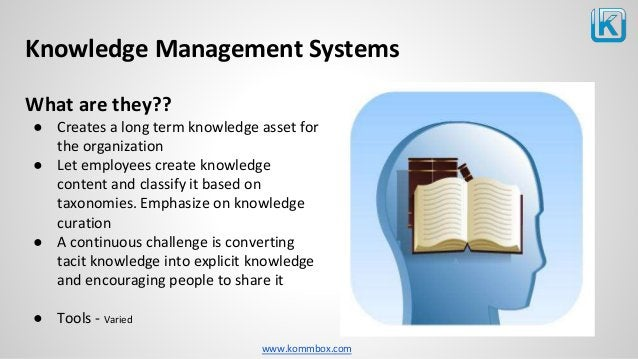 www.kommbox.com Knowledge Management Systems What are they?? ● Creates a long term knowledge asset for the organization ● ...