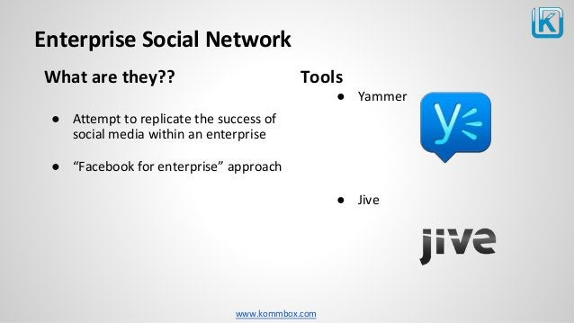 www.kommbox.com Enterprise Social Network Tools ● Yammer ● Jive What are they?? ● Attempt to replicate the success of soci...