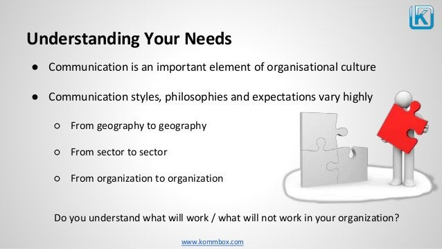 www.kommbox.com Understanding Your Needs ● Communication is an important element of organisational culture ● Communication...