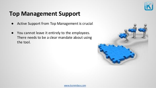 www.kommbox.com Top Management Support ● Active Support from Top Management is crucial ● You cannot leave it entirely to t...
