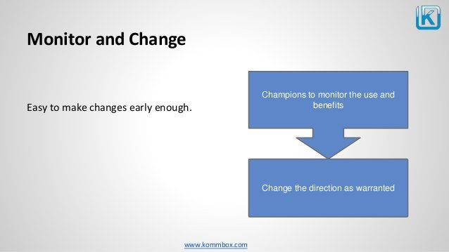www.kommbox.com Monitor and Change Easy to make changes early enough. Change the direction as warranted Champions to monit...