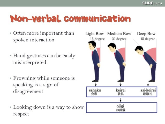 japanese communication styles Cultural differences in non-verbal communication  japanese with entire hand (in fact most asians consider pointing with index finger to be rude.