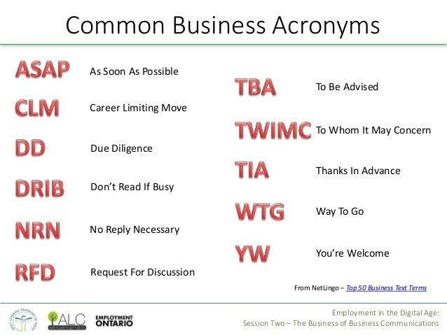 100 most popular business acronyms pdf