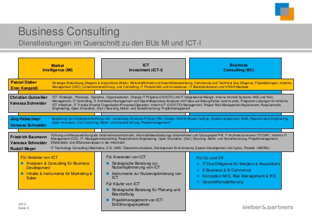 Business Consulting    Dienstleistungen im Querschnitt zu den BUs MI und ICT-I                      Market                ...