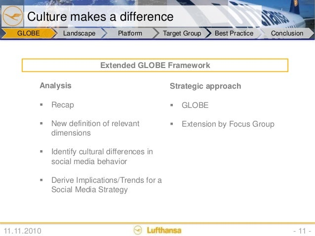 compare hofstedes cultural dimensions with the globe framework Interpreting hofstede model and globe model:  this study focuses on the comparison between the cultural dimensions of hofstede model and globe (the.