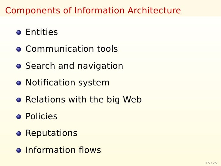 Components of Information Architecture      Entities     Communication tools     Search and navigation     Notification sys...
