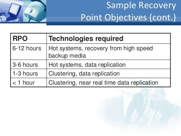 Business continuity disaster recovery planning bcp drp for Recovery point objective template