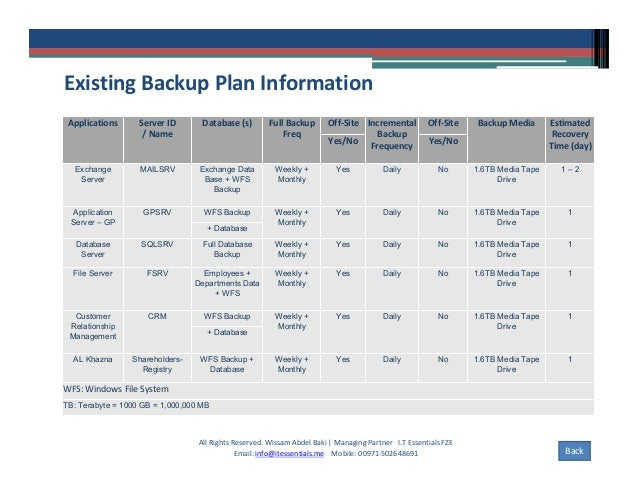 Server backup plan for It backup plan template