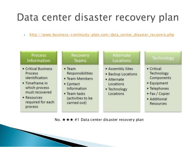 is3110 disaster recvery plan Read this essay on is3110 project: risk management plan makes perfect 58 40 disaster recovery versus business is3110 project plan.