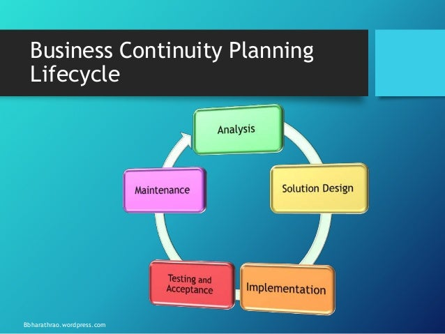 why develop a business continuity plan