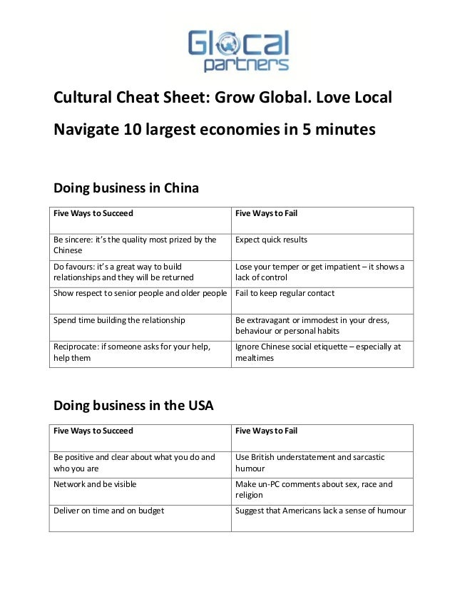 Cultural Cheat Sheet: Grow Global. Love LocalNavigate 10 largest economies in 5 minutesDoing business in ChinaFive Ways to...