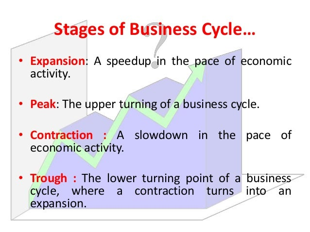 what are the stages of the business cycle