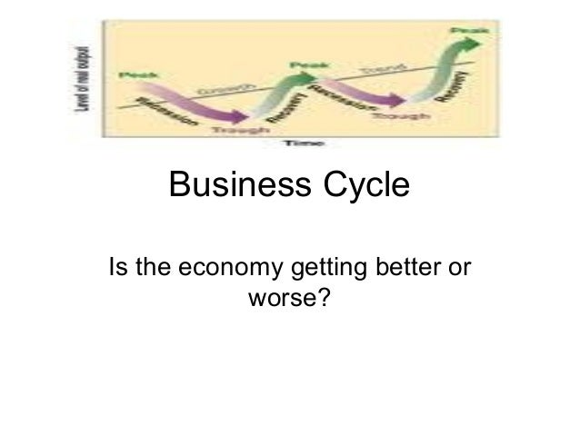 Business Cycle Is the economy getting better or worse?