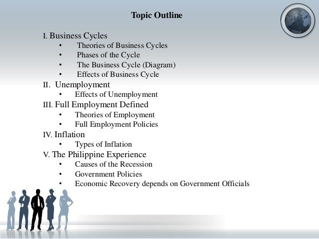 Business Cycles, Unemployment and Inflation Slide 2