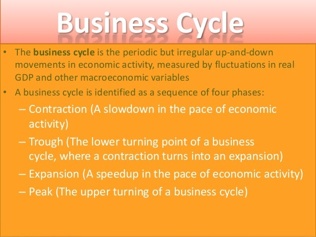 the four stages of the business cycle expansion recession contraction and recovery The four stages of the business cycle are growth (expansion), peak, recession (contraction), and recovery at one time, business cycles were thought to be extremely regular inferred from this study that the stages of the business life cycle are interdependent.