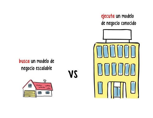 Business design Lean Startup 15 - Workshop por Néstor Guerra Slide 3