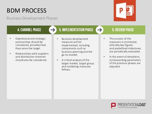 it strategy template ppt