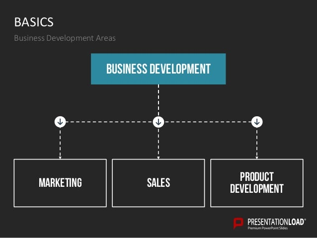 Business development ppt template 8 basics business development cheaphphosting Gallery
