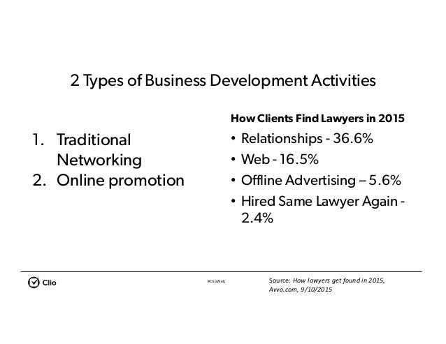 #ClioWeb 2 Types of Business Development Activities 1. Traditional Networking 2. Online promotion How Clients Find Lawyers...