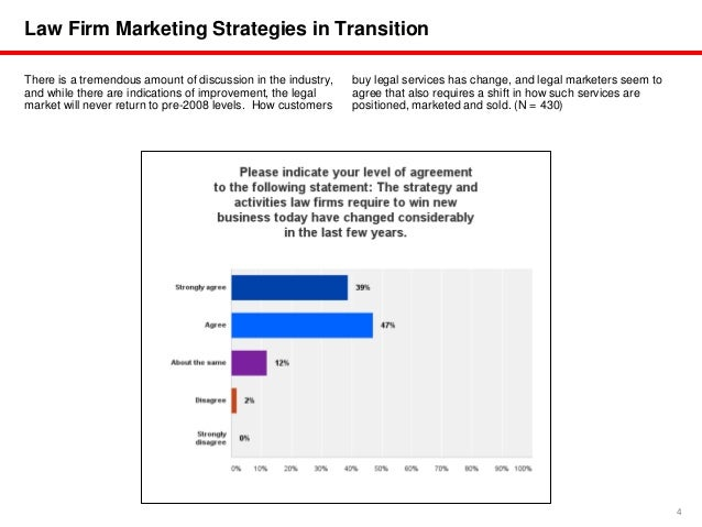 The transition to industry maturity