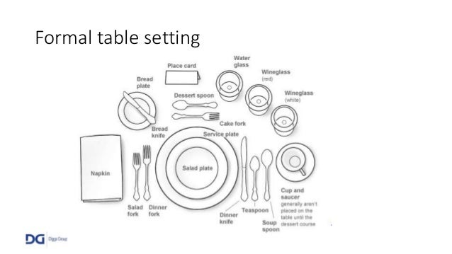 Inspiring Table Setting Etiquette Quiz Images - Best Image Engine ...