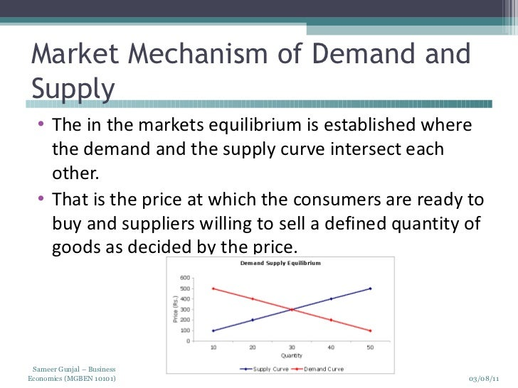 economics and market demand In economics, a market supply curve is a model showing the direct relationship between the price of a good or service and the quantity of that good or service.