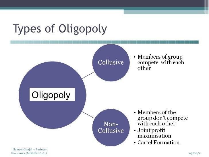 What is Oligopoly Effects?