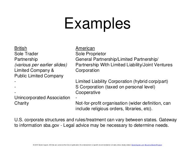 Business English: Company Structures