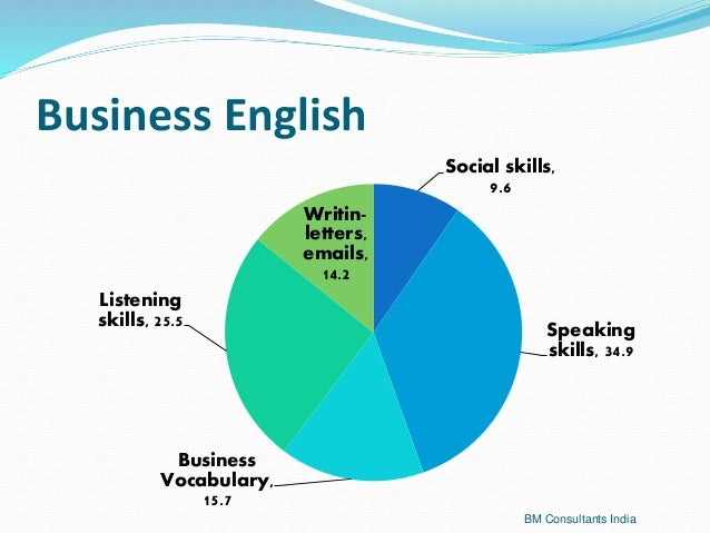 how important is english in business If you're looking for an academic paper example on economics and business why are businesses so important to a research papers and coursework in english.